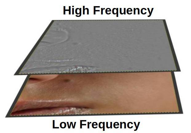 High frequency vs Low frequency layers