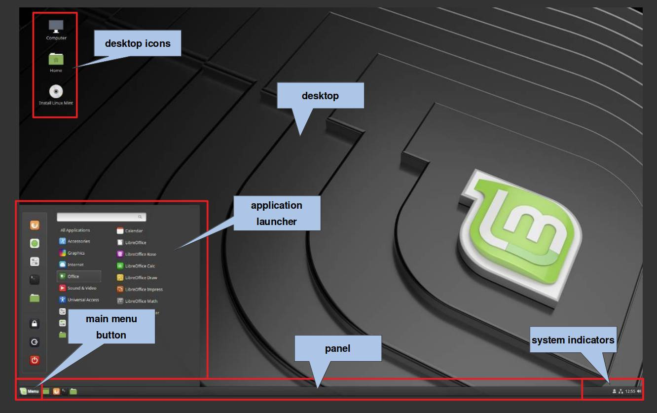 Using Linux Mint for the first time - Real Linux User